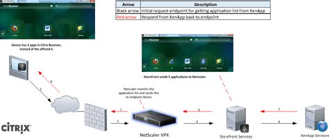 netscaler visio citrixguru net 187 hiding xendesktop xenapp applications