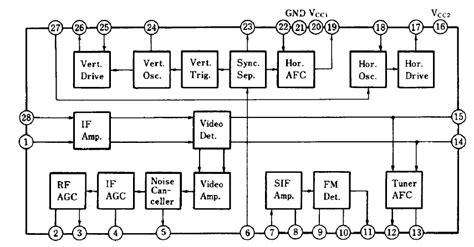 jungle integrated circuit jungle integrated circuit 28 images forum diagram philco philips ph14b ctv circuit diagram