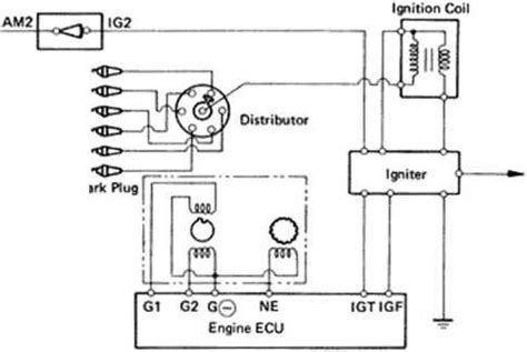 7mgte wiring diagram 7mgte picture collection wiring diagram