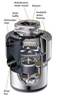 Disposal Repair 8 Simple Steps For Repairing A Garbage Disposal Longwood