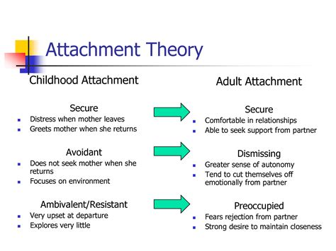 attachment theory in building connections between children and what are you attached to really the applied