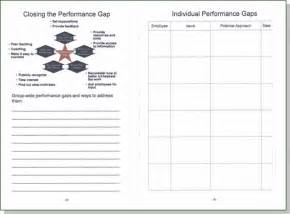 coaching templates for managers performance management plan exles