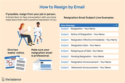 subject lines resignation email messages