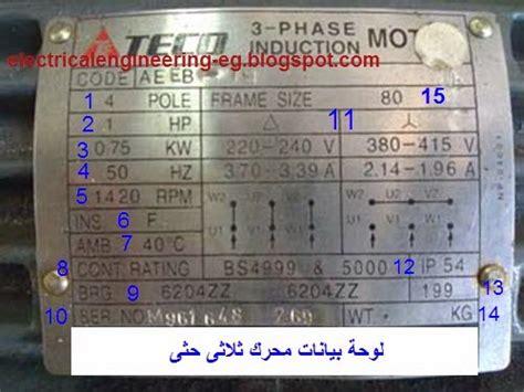 3 phase induction motor nameplate شرح لوحة بيانات المحرك nameplate موقع الهندسة الكهربية