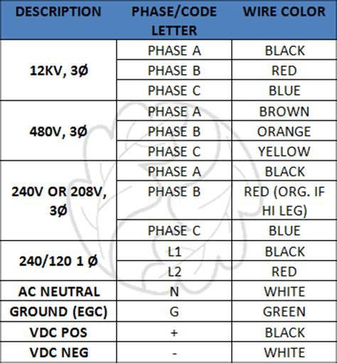 electrical wiring letter color 30 wiring diagram images