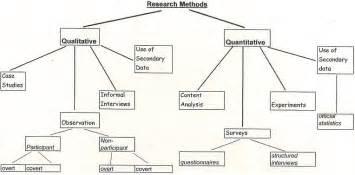 thematic analysis exle essay