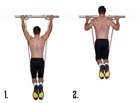 Pull Up Resistance Band Fitness 5 tips to improve your pulling power gymguider