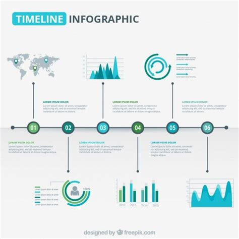 design inspiration of the day 25 best ideas about timeline design on pinterest