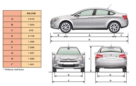 car dimensions in feet motoring uk metric association