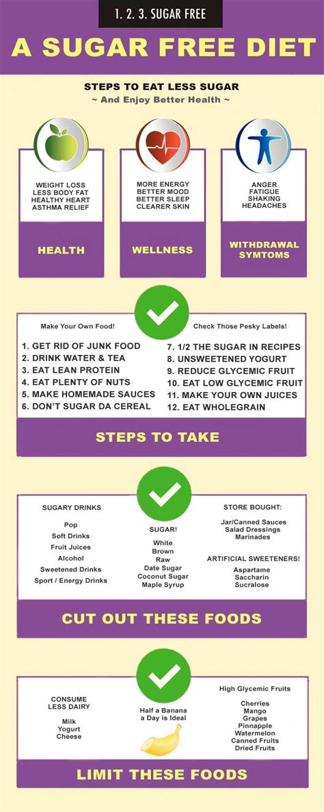 Pintrest Sugar Detox Menu For Family by Best 25 Sugar Detox Plan Ideas On Sugar Free