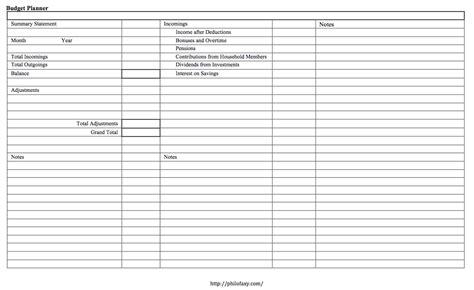 budgeting planner template personal budget planner template