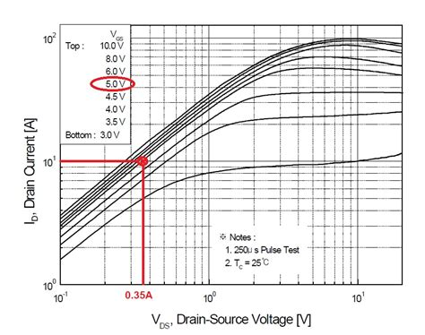 gate capacitance and miller capacitance on the mosfet electrical engineering stack exchange