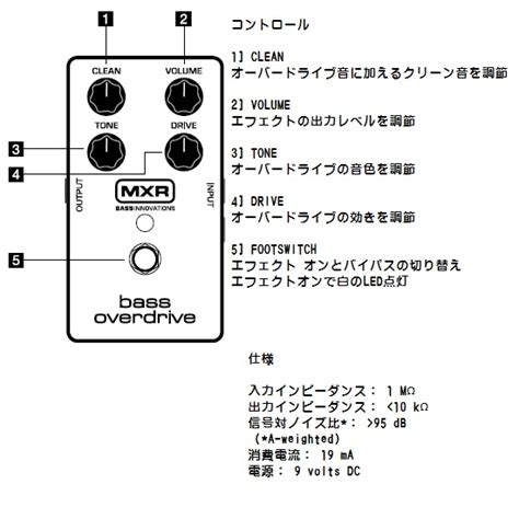 Efek Bass Wler The Low Overdrive Distortion mxr bass distortion schematic index of diy schematics distortion boost and overdrive