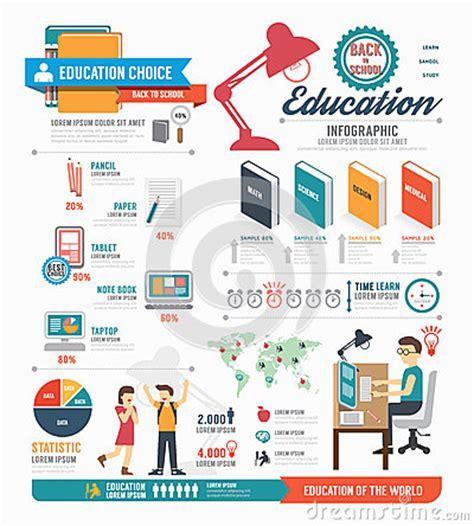 Vector Illustrations Design Concept Template infographic education template design concept vector