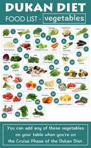 dukan diet food list vegetables