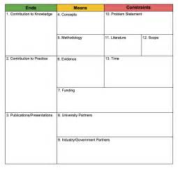 Word A3 Template by An A3 Template For Lean Research