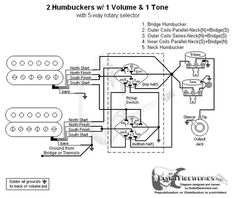 2 humbuckers 5 way rotary switch 1 volume 1 tone 06