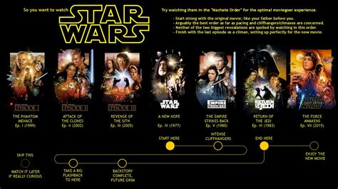 watch new star wars movie name and release date watch the entire saga in machete order 26 things to do