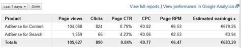 adsense zero clicks the average google adsense click ratio a real case