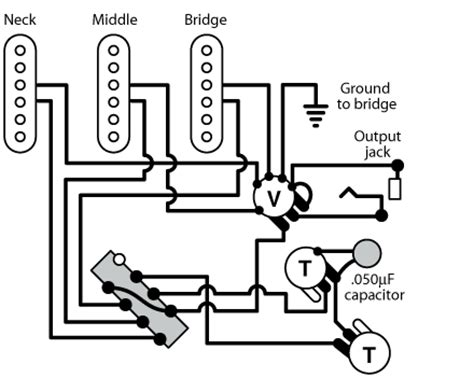Squier Wiring Diagrams Guitars