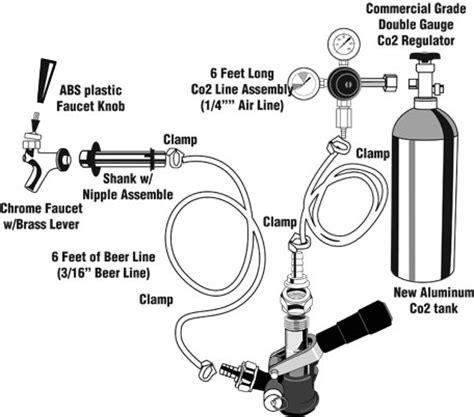 kegerator parts diagram co2 for kegs taps wiring diagrams wiring diagram schemes