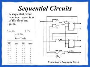 Logic Tables Digital Logic Circuit