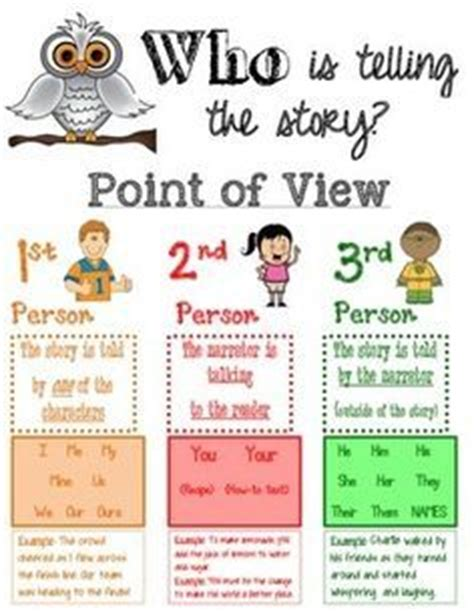 picture books that teach point of view perspective the o jays and classroom posters on