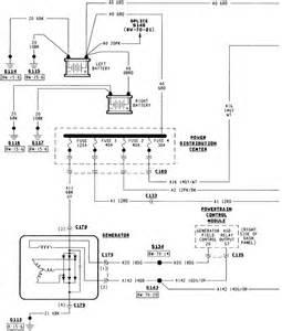 2000 dodge 2500 alternator wiring diagram wiring diagram website