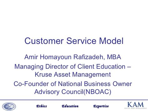 Mba In Fund Management by Customer Service Model