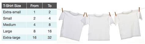T Shirt Size Chart Agile T Shirt Size Chart Agile Software Testing Test Estimation T Ayucar Com T Shirt Sizing Estimation Template