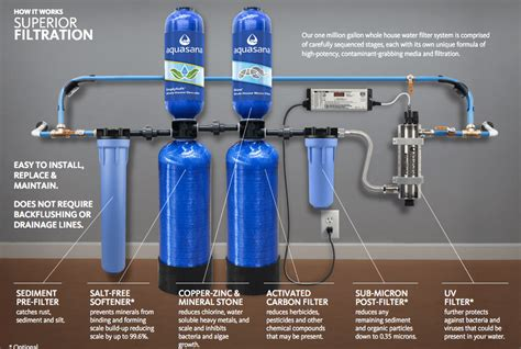 best whole house water filter best whole house water filters may 2018 water expert reviews