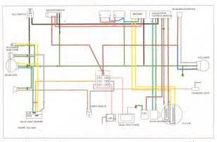 pit bike wiring diagram electric start ewiring