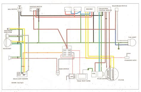 pit bike light wiring diagram efcaviation