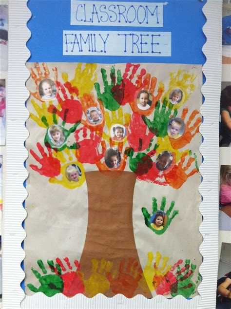 themes related to family fall tree and family quotes quotesgram