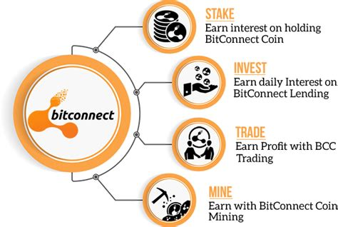 bitconnect telegram bitconnect investment opportunity bitconnect