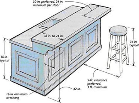 average height of a bar top 25 best ideas about bar counter design on pinterest