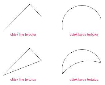 cara membuat warna pattern pada objek tutorial cara memberi warna pada objek gambar coreldraw