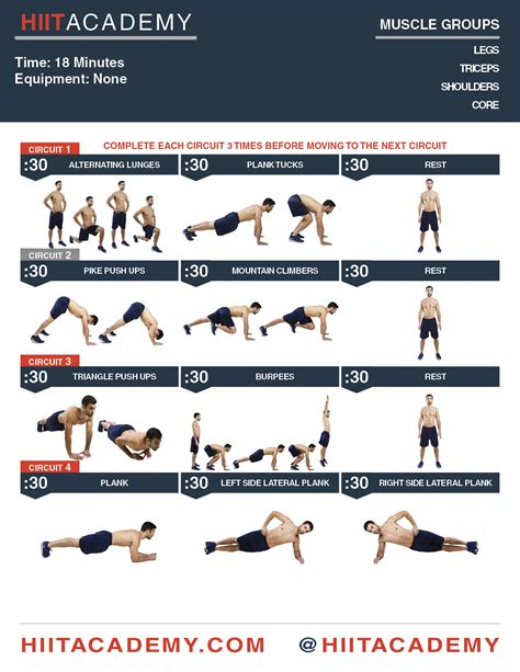 total bodyweight hiit workout hiit academy hiit