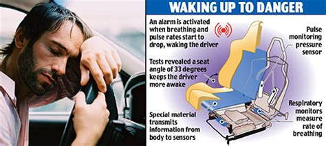 Driving Alarm Clock Anti Fall Sensor anti sleep driving seat could save lives daily mail