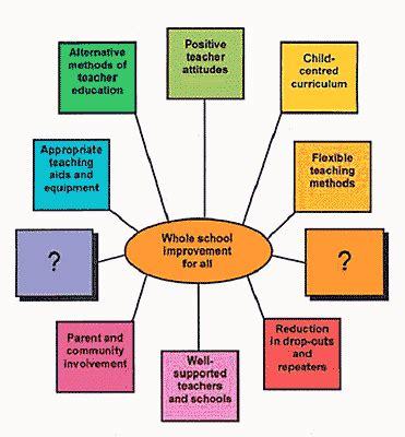 school diagram image gallery school diagram