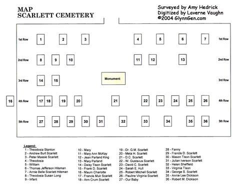 Glynn County Marriage Records Glynn County Genealogy History Site Index