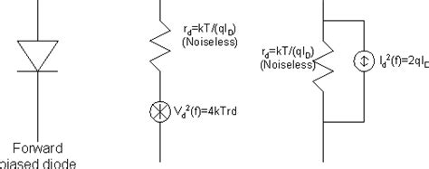 biased diode noise noise analysis and reduction