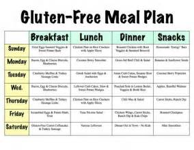 25 best ideas about gluten free diet plan on pinterest free diet plans gluten free food list