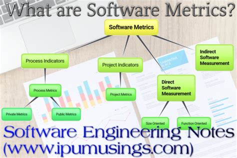 ip university musings bca mca bba mba btech question papers  study notes