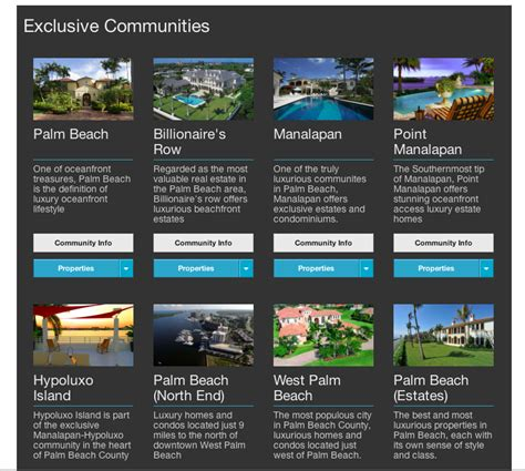 Real Estate Agent Websites For Realtors Idx Website Autos Post Real Estate Website Templates With Idx