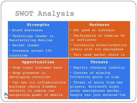 Microsoft S Search Study Analysis Study Swot Analysis Nokia