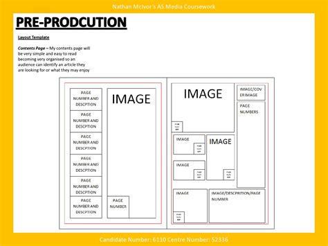 media magazine pre production layout template