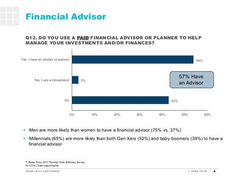 Kid Surveys For Money - t rowe price parents kids money survey