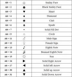 how to make the emoji with keyboard symbols