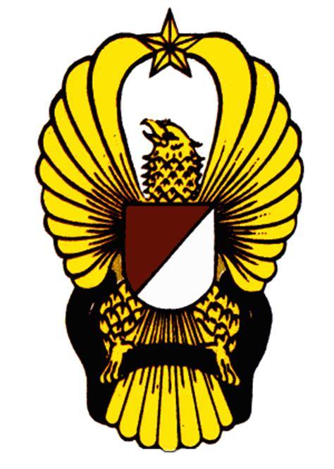 tentara nasional indonesia angkatan darat tni ad